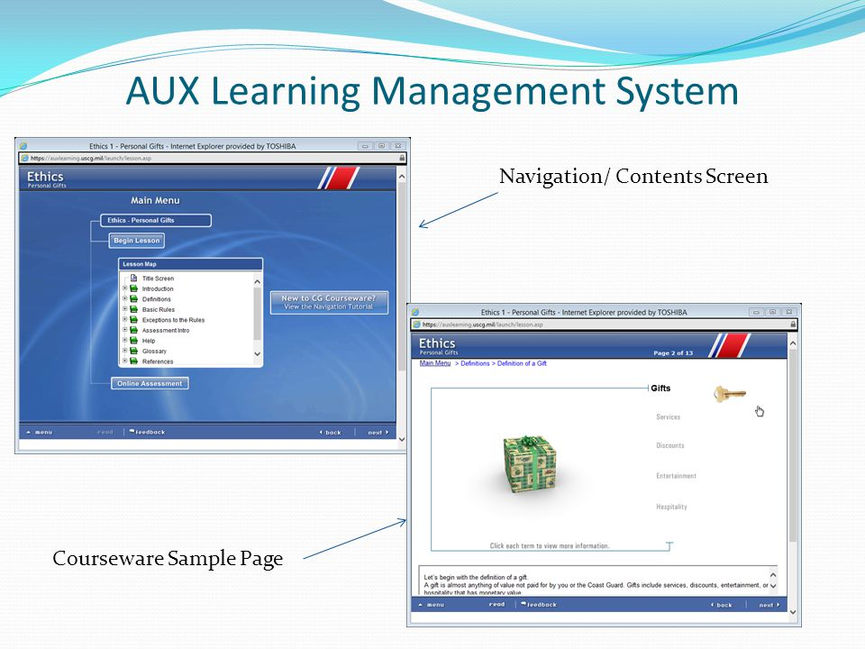 AUX Learning Management System Navigation/ Contents Screen Courseware Sample Page