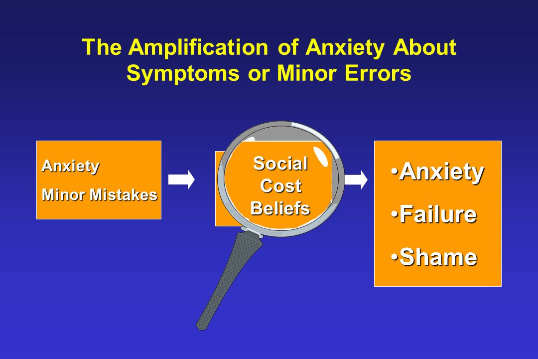 The Amplification of Anxiety About Symptoms or Minor Errors AnxietyAnxiety FailureFailure ShameShameAnxiety Minor Mistakes