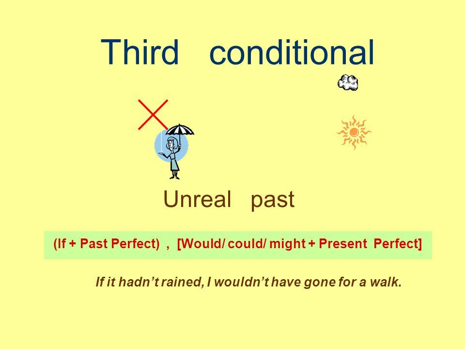 Third conditional Unreal past (If + Past Perfect), [Would/ could/ might + Present Perfect] If it hadn't rained, I wouldn't have gone for a walk.