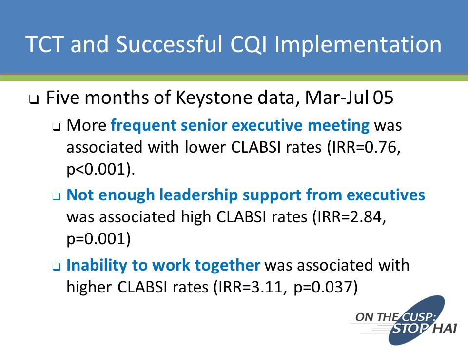 TCT and Successful CQI Implementation  Adventist data, Mar 07 - Feb 08  Educational activity infection control visit/talk was associated with higher CLASBI rates (IRR=2.44, p=0.012)  Appropriate hand hygiene was associated with lower CLABSI rates (IRR=0.41, p=0.019)