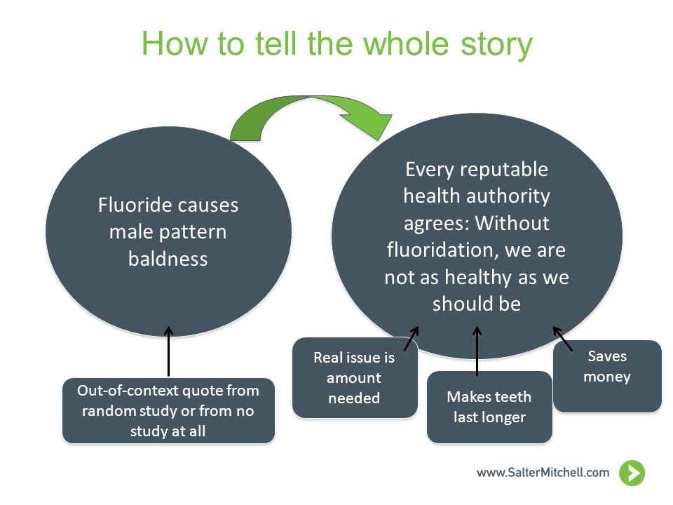 How to tell the whole story Fluoride causes male pattern baldness Out-of-context quote from random study or from no study at all Every reputable health authority agrees: Without fluoridation, we are not as healthy as we should be Makes teeth last longer Saves money Real issue is amount needed