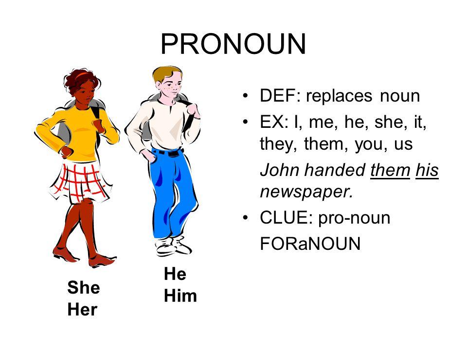PRONOUN DEF: replaces noun EX: I, me, he, she, it, they, them, you, us John handed them his newspaper. CLUE: pro-noun FORaNOUN She Her He Him