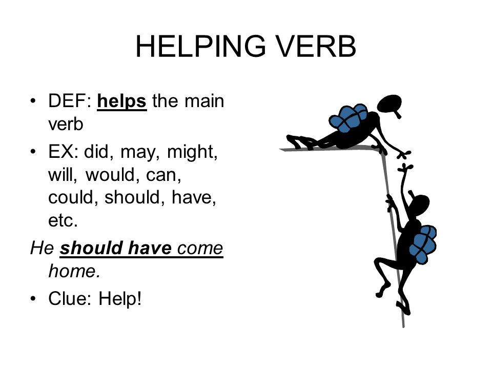 HELPING VERB DEF: helps the main verb EX: did, may, might, will, would, can, could, should, have, etc. He should have come home. Clue: Help!
