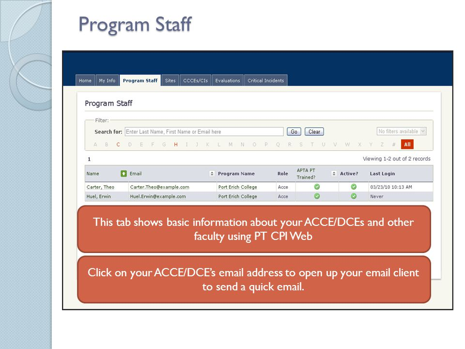 Program Staff This tab shows basic information about your ACCE/DCEs and other faculty using PT CPI Web Click on your ACCE/DCE's email address to open up your email client to send a quick email.