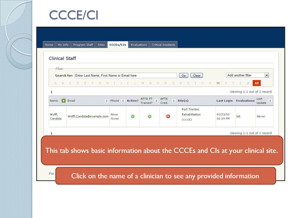 CCCE/CI This tab shows basic information about the CCCEs and CIs at your clinical site.