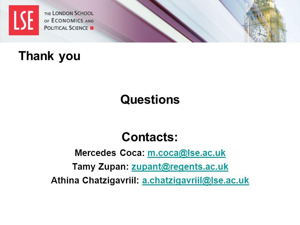 Thank you Questions Contacts: Mercedes Coca: m.coca@lse.ac.ukm.coca@lse.ac.uk Tamy Zupan: zupant@regents.ac.ukzupant@regents.ac.uk Athina Chatzigavriil: a.chatzigavriil@lse.ac.uka.chatzigavriil@lse.ac.uk