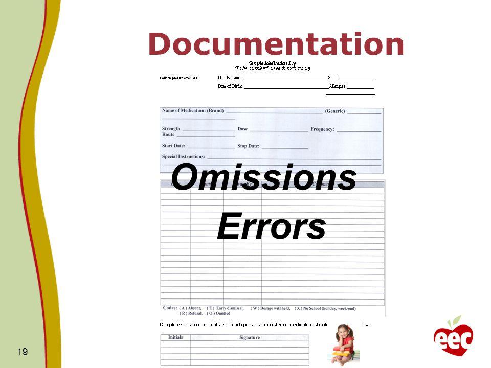 19 Documentation Omissions Errors