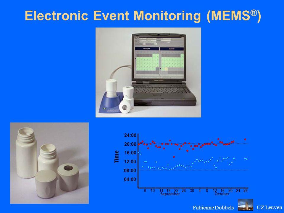 Electronic Event Monitoring (MEMS ® ) UZ Leuven Fabienne Dobbels
