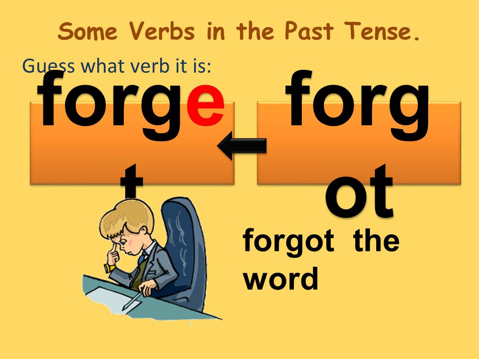 Guess what verb it is: forg ot forge t forgot the word Some Verbs in the Past Tense.