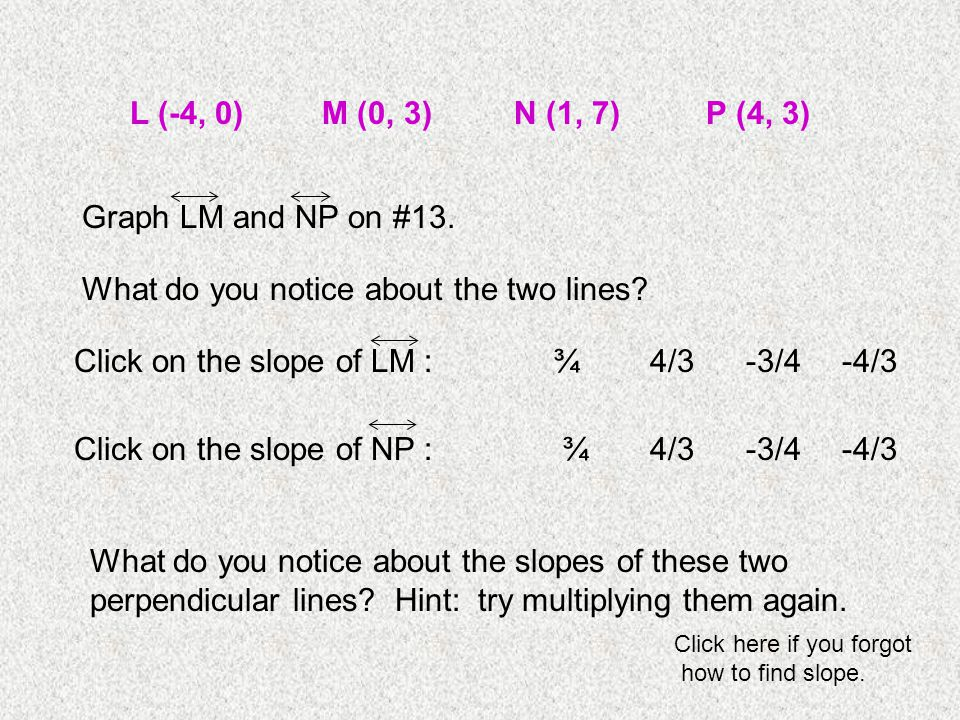 L (-4, 0)M (0, 3)N (1, 7)P (4, 3) Graph LM and NP on #13. Click on the slope of LM :¾4/3-3/4-4/3 Click on the slope of NP : ¾4/3-3/4-4/3 What do you n