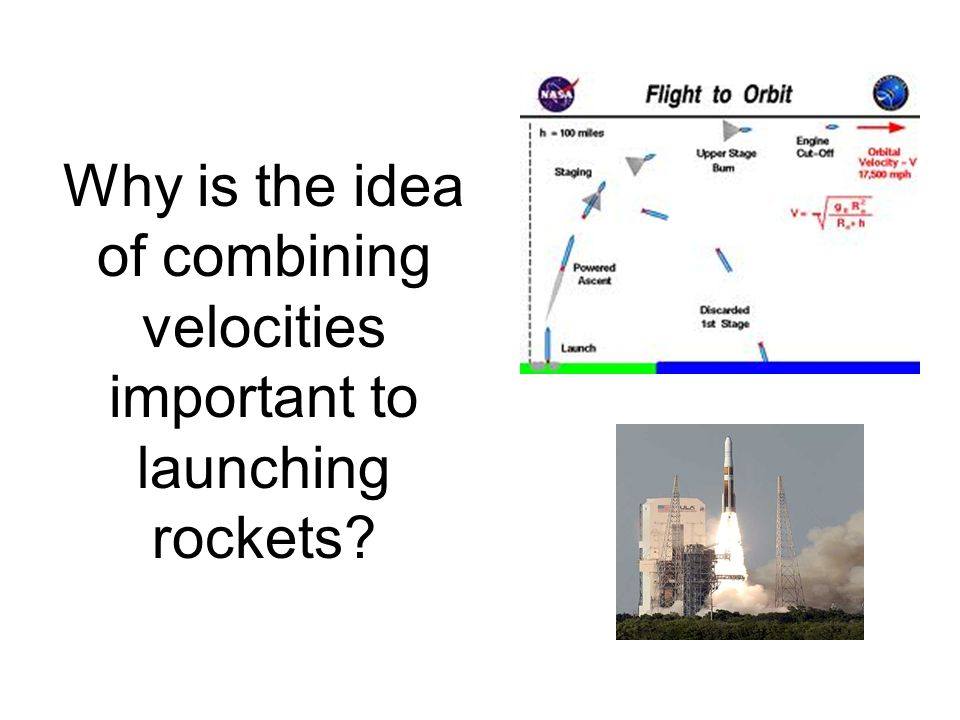 Why is the idea of combining velocities important to launching rockets