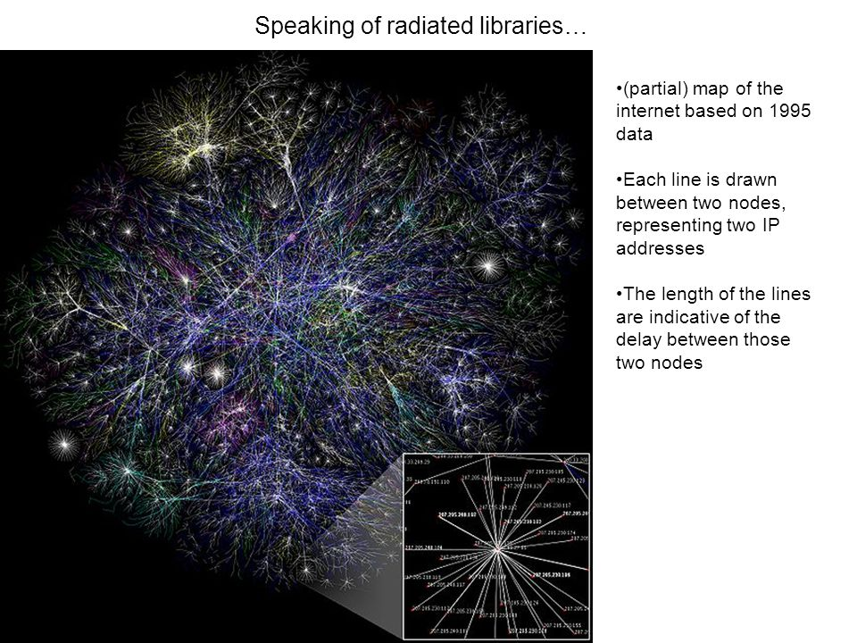 Speaking of radiated libraries… (partial) map of the internet based on 1995 data Each line is drawn between two nodes, representing two IP addresses The length of the lines are indicative of the delay between those two nodes