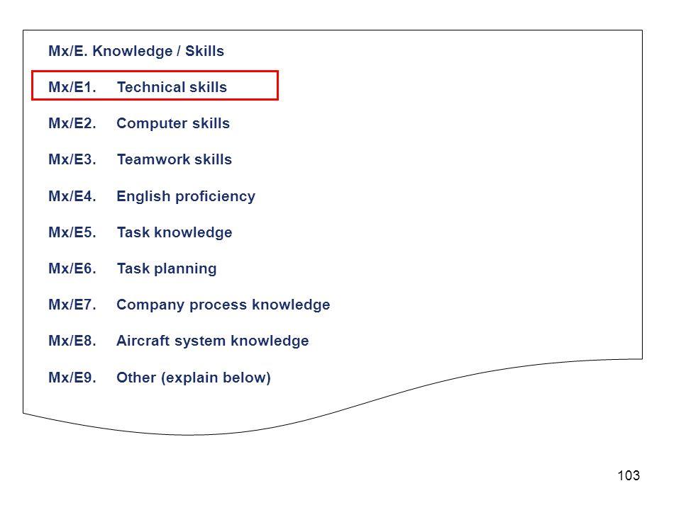 103 Mx/E. Knowledge / Skills Mx/E1.Technical skills Mx/E2.Computer skills Mx/E3.Teamwork skills Mx/E4.English proficiency Mx/E5.Task knowledge Mx/E6.T