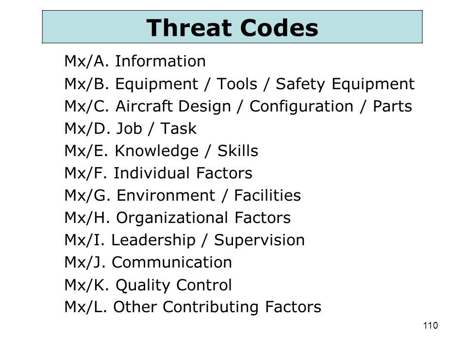 110 Mx/A. Information Mx/B. Equipment / Tools / Safety Equipment Mx/C. Aircraft Design / Configuration / Parts Mx/D. Job / Task Mx/E. Knowledge / Skil