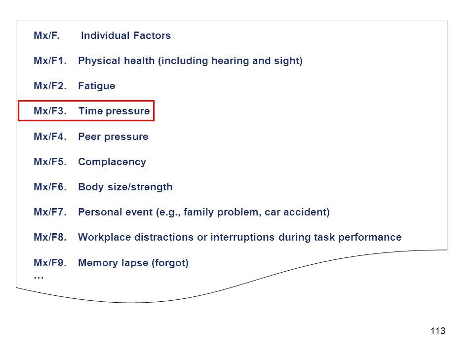 113 Mx/F.Individual Factors Mx/F1. Physical health (including hearing and sight) Mx/F2. Fatigue Mx/F3. Time pressure Mx/F4. Peer pressure Mx/F5. Compl