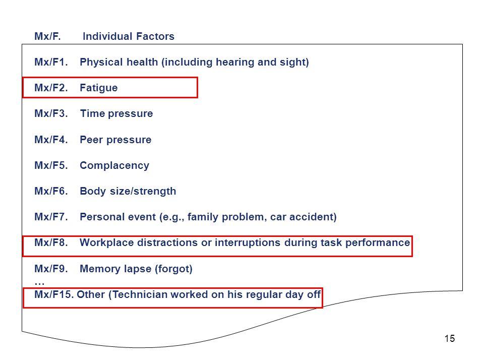 15 Mx/F.Individual Factors Mx/F1. Physical health (including hearing and sight) Mx/F2. Fatigue Mx/F3. Time pressure Mx/F4. Peer pressure Mx/F5. Compla