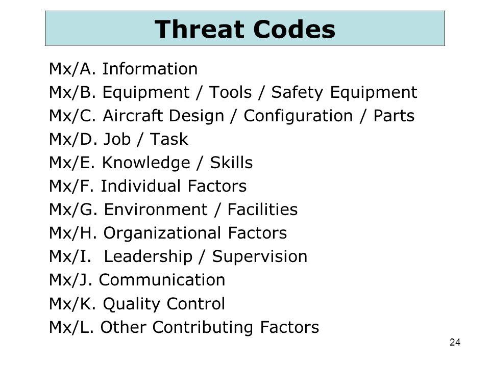 24 Mx/A. Information Mx/B. Equipment / Tools / Safety Equipment Mx/C. Aircraft Design / Configuration / Parts Mx/D. Job / Task Mx/E. Knowledge / Skill