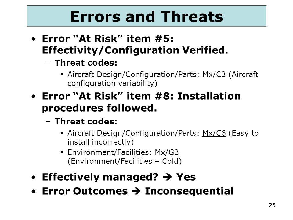 "25 Errors and Threats Error ""At Risk"" item #5: Effectivity/Configuration Verified. –Threat codes:  Aircraft Design/Configuration/Parts: Mx/C3 (Aircra"