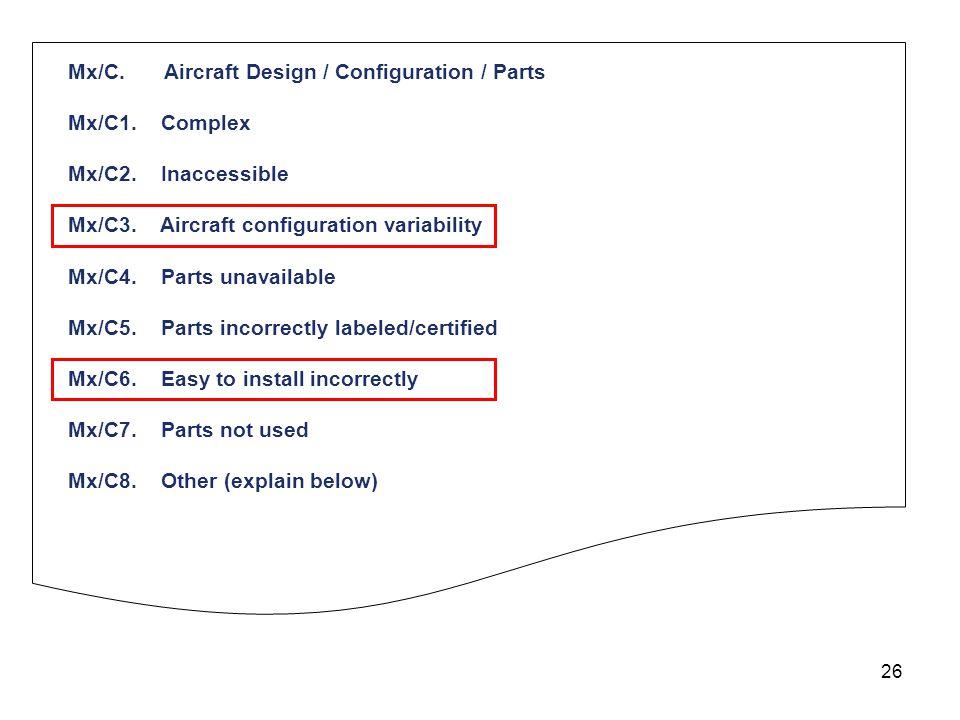 26 Mx/C.Aircraft Design / Configuration / Parts Mx/C1. Complex Mx/C2. Inaccessible Mx/C3. Aircraft configuration variability Mx/C4. Parts unavailable
