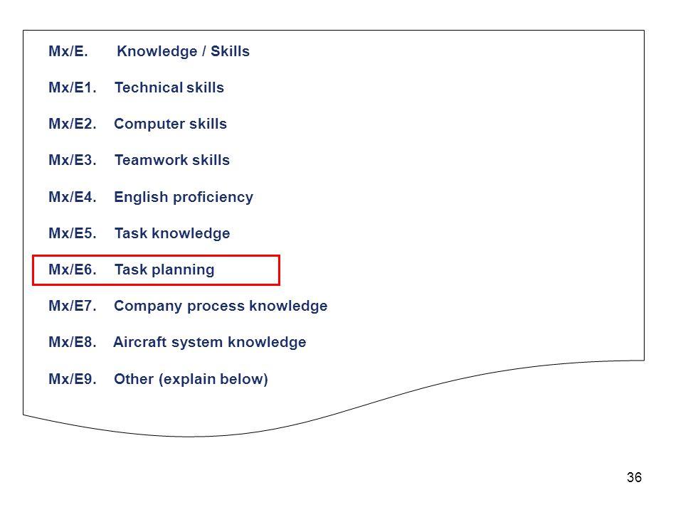 36 Mx/E.Knowledge / Skills Mx/E1. Technical skills Mx/E2. Computer skills Mx/E3. Teamwork skills Mx/E4. English proficiency Mx/E5. Task knowledge Mx/E