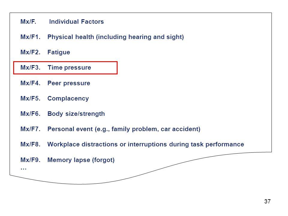 37 Mx/F.Individual Factors Mx/F1. Physical health (including hearing and sight) Mx/F2. Fatigue Mx/F3. Time pressure Mx/F4. Peer pressure Mx/F5. Compla