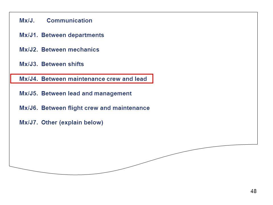 48 Mx/J.Communication Mx/J1. Between departments Mx/J2. Between mechanics Mx/J3. Between shifts Mx/J4. Between maintenance crew and lead Mx/J5. Betwee