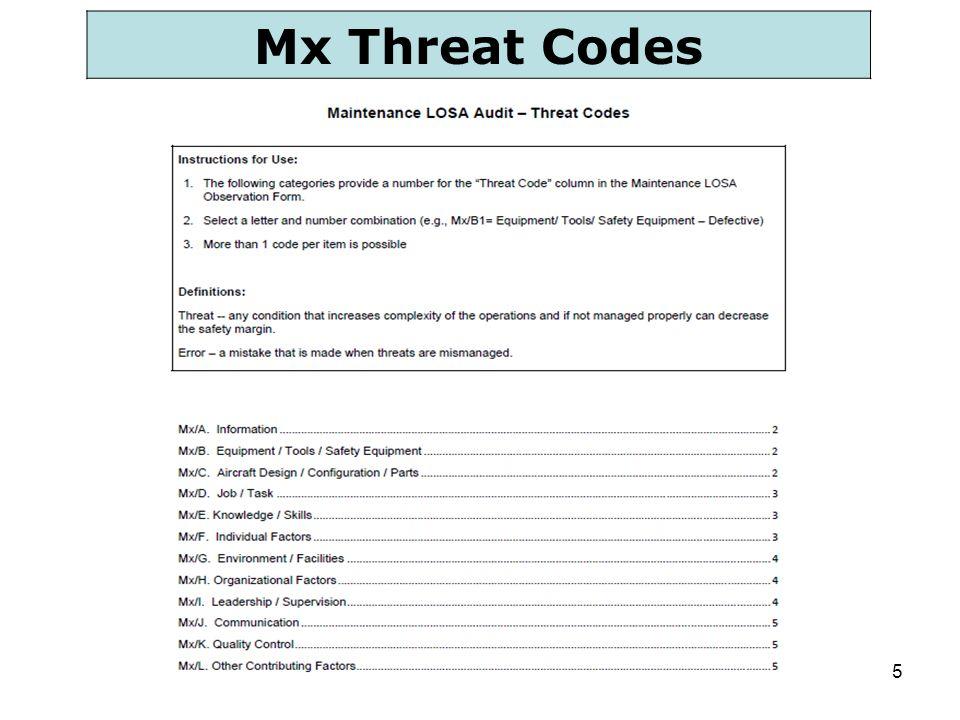 5 Mx Threat Codes