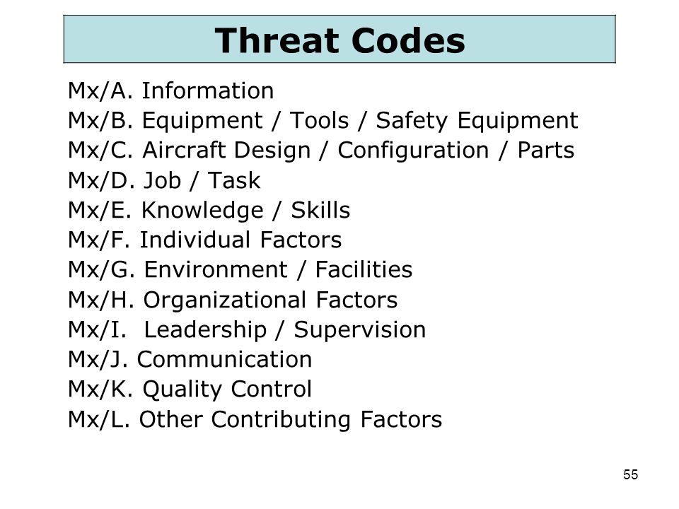 55 Mx/A. Information Mx/B. Equipment / Tools / Safety Equipment Mx/C. Aircraft Design / Configuration / Parts Mx/D. Job / Task Mx/E. Knowledge / Skill