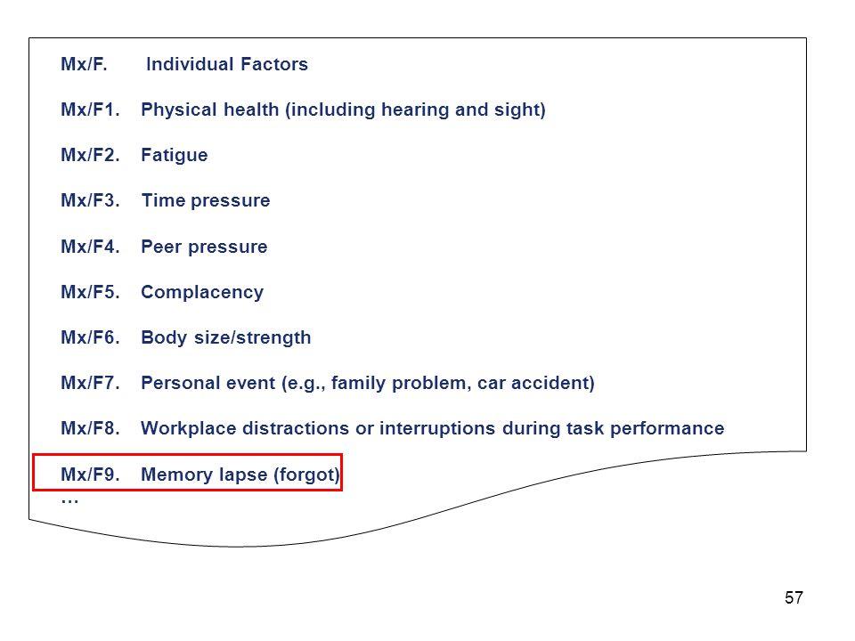 57 Mx/F. Individual Factors Mx/F1. Physical health (including hearing and sight) Mx/F2. Fatigue Mx/F3. Time pressure Mx/F4. Peer pressure Mx/F5. Compl