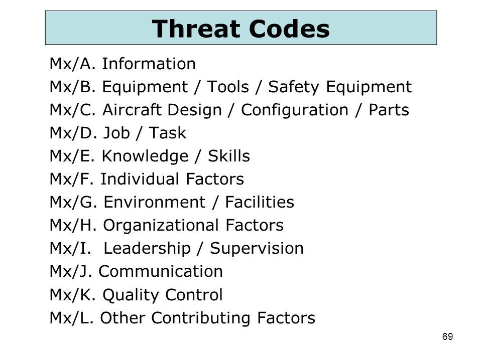 69 Mx/A. Information Mx/B. Equipment / Tools / Safety Equipment Mx/C. Aircraft Design / Configuration / Parts Mx/D. Job / Task Mx/E. Knowledge / Skill