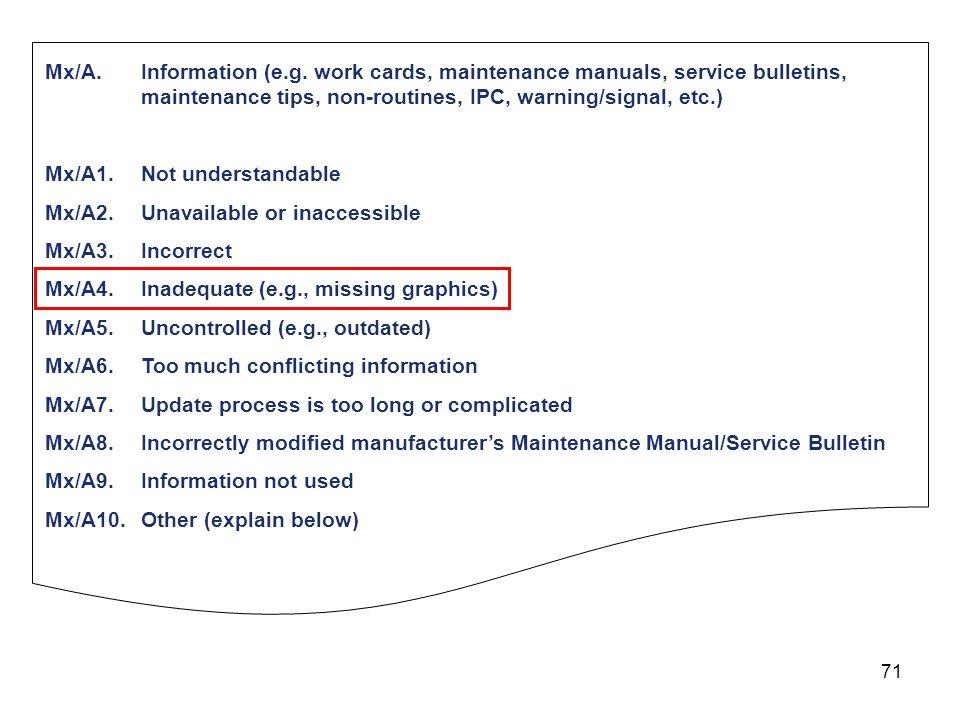 71 Mx/A. Information (e.g. work cards, maintenance manuals, service bulletins, maintenance tips, non-routines, IPC, warning/signal, etc.) Mx/A1.Not un