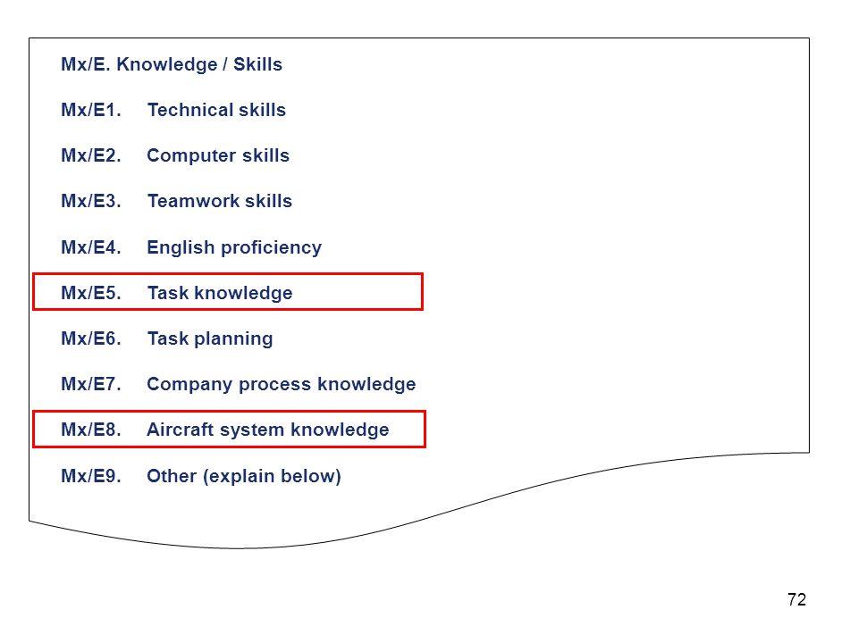 72 Mx/E. Knowledge / Skills Mx/E1.Technical skills Mx/E2.Computer skills Mx/E3.Teamwork skills Mx/E4.English proficiency Mx/E5.Task knowledge Mx/E6.Ta