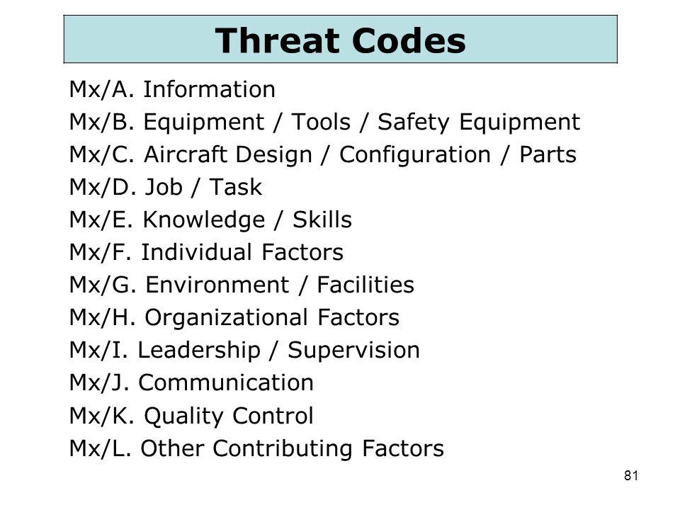 81 Mx/A. Information Mx/B. Equipment / Tools / Safety Equipment Mx/C. Aircraft Design / Configuration / Parts Mx/D. Job / Task Mx/E. Knowledge / Skill