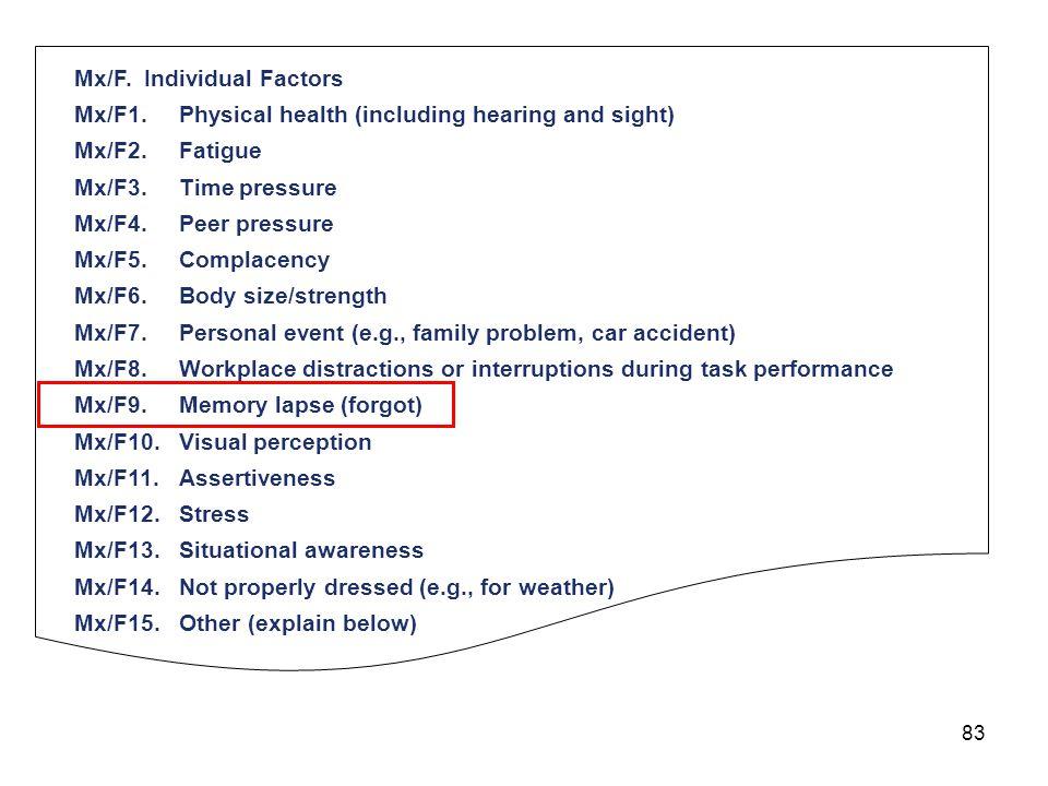83 Mx/F. Individual Factors Mx/F1.Physical health (including hearing and sight) Mx/F2.Fatigue Mx/F3.Time pressure Mx/F4.Peer pressure Mx/F5.Complacenc