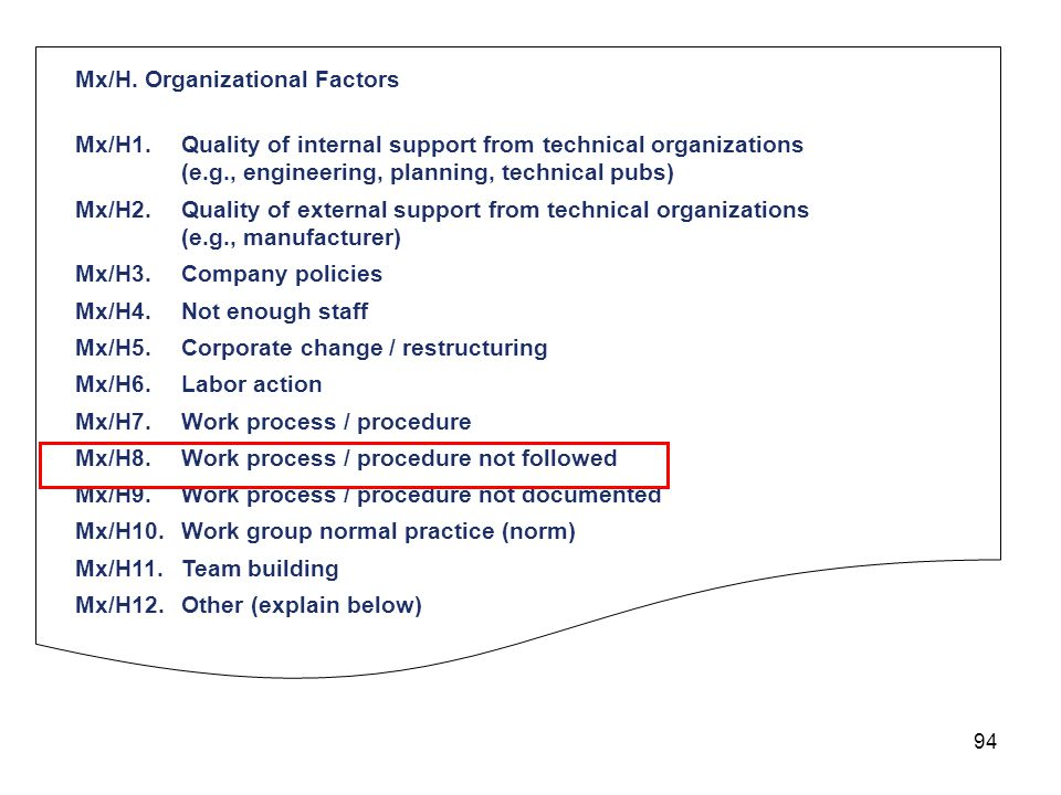 94 Mx/H. Organizational Factors Mx/H1.Quality of internal support from technical organizations (e.g., engineering, planning, technical pubs) Mx/H2.Qua