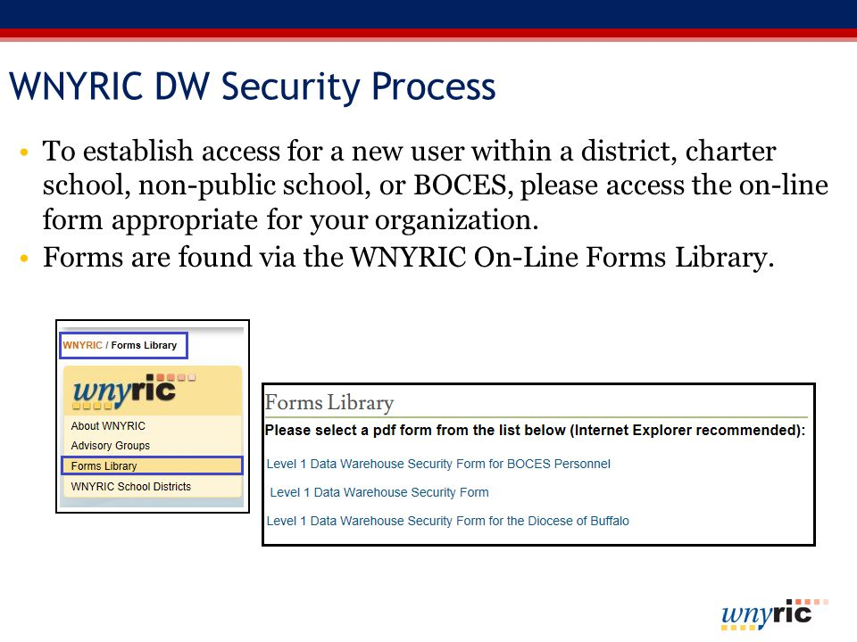 WNYRIC DW Security Process To establish access for a new user within a district, charter school, non-public school, or BOCES, please access the on-line form appropriate for your organization.