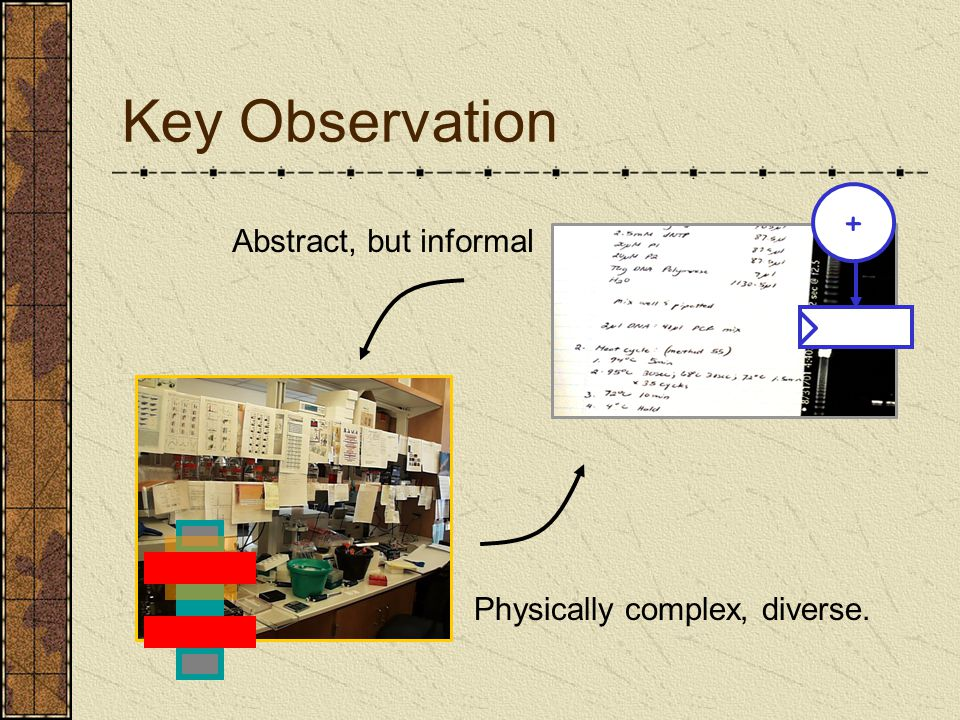 Key Observation Physically complex, diverse. Abstract, but informal +