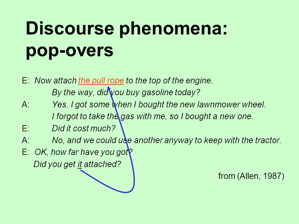 Discourse phenomena: pop-overs E: Now attach the pull rope to the top of the engine.