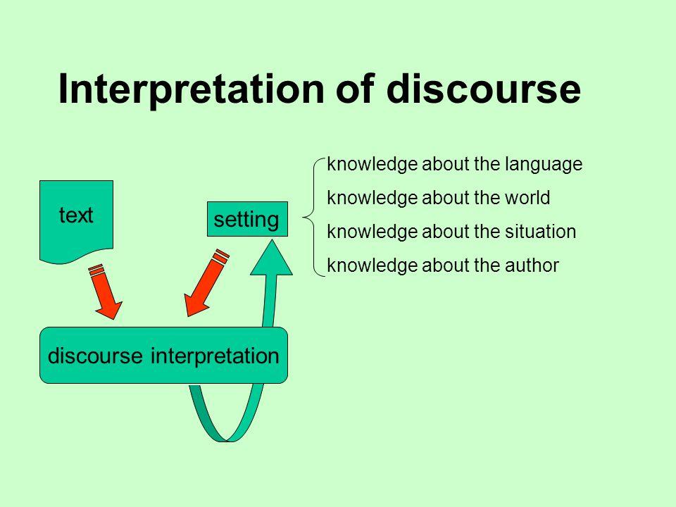 Interpretation of discourse discourse interpretation text setting knowledge about the language knowledge about the world knowledge about the situation knowledge about the author