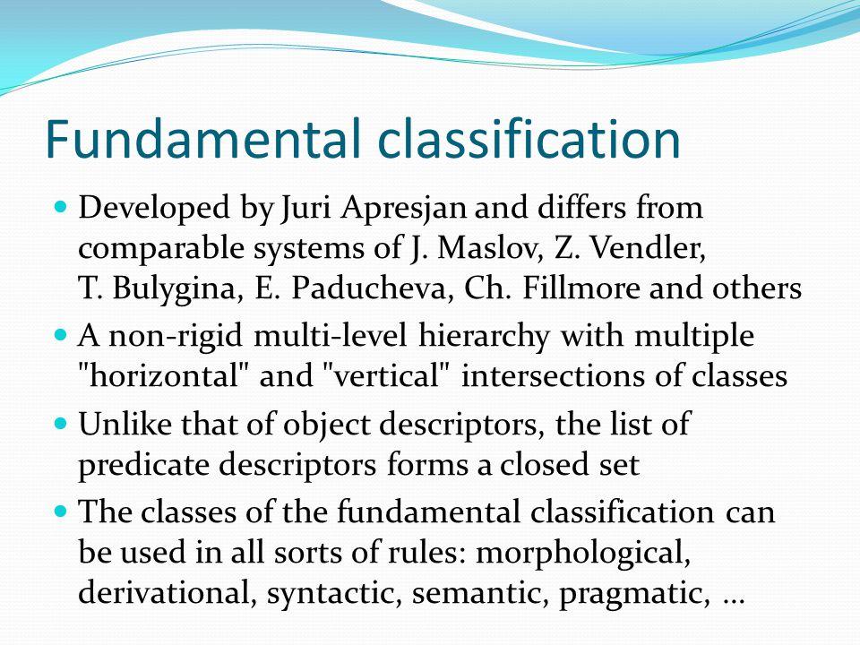 Main classes Action Activity Occupation Behaviour Impact Process Manifestation Event Spatial position Localization State Property Ability Parameter Existence Relation Interpretation
