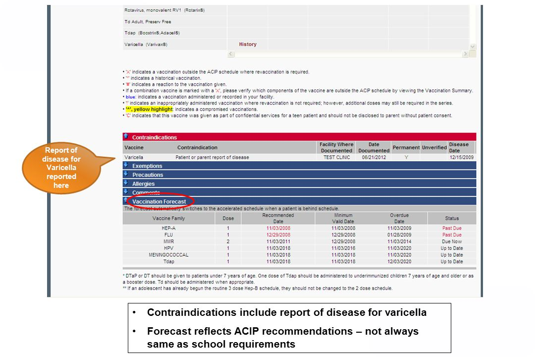 Contraindications include report of disease for varicella Forecast reflects ACIP recommendations – not always same as school requirements Report of disease for Varicella reported here
