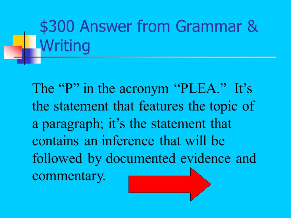 $200 Question from Grammar & Writing What is a compound sentence
