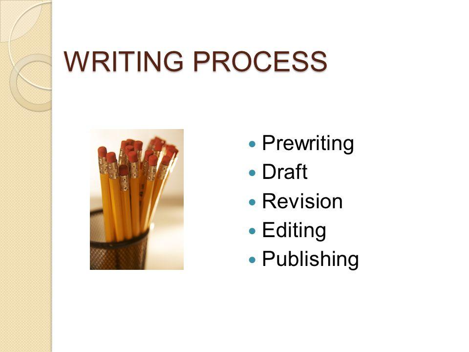 WRITING PROCESS Prewriting Draft Revision Editing Publishing