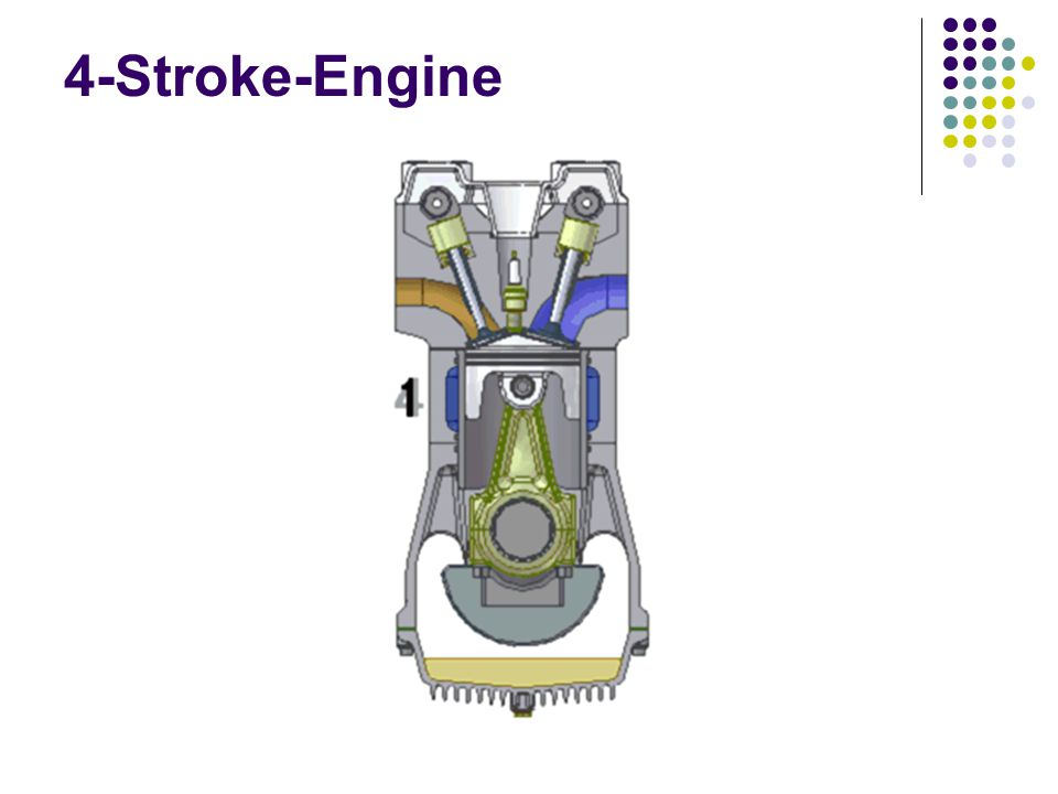 3.4.Translate the text «Principle of Operation of the Four-Stroke Petrol Engine» The internal combustion engine is called so because fuel is burned directly inside the engine itself.