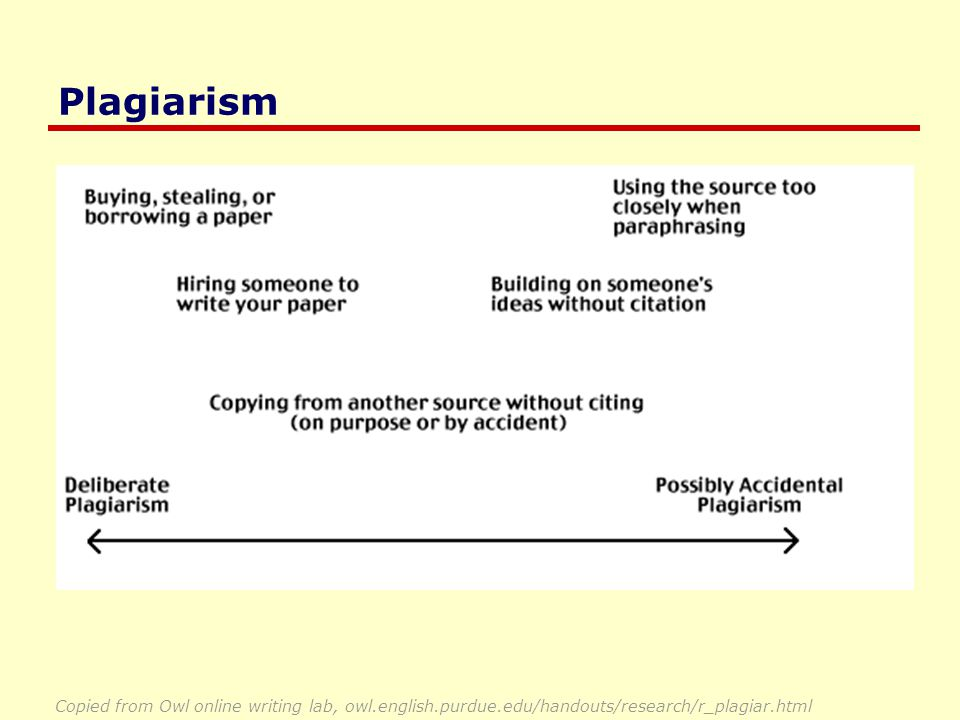 Plagiarism Copied from Owl online writing lab, owl.english.purdue.edu/handouts/research/r_plagiar.html