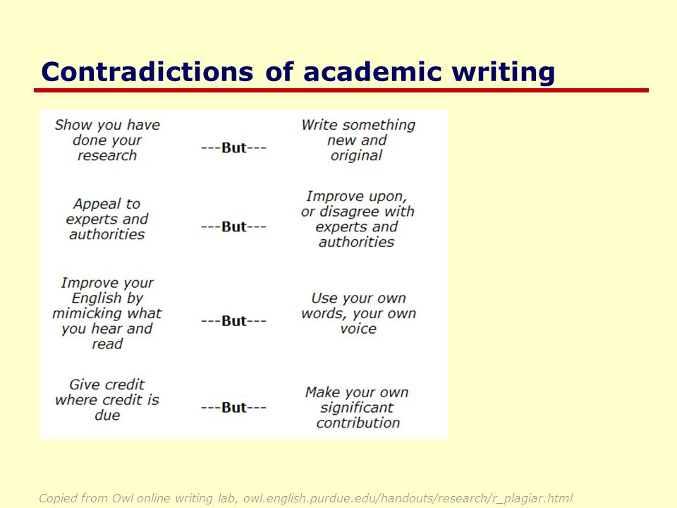 Contradictions of academic writing Copied from Owl online writing lab, owl.english.purdue.edu/handouts/research/r_plagiar.html
