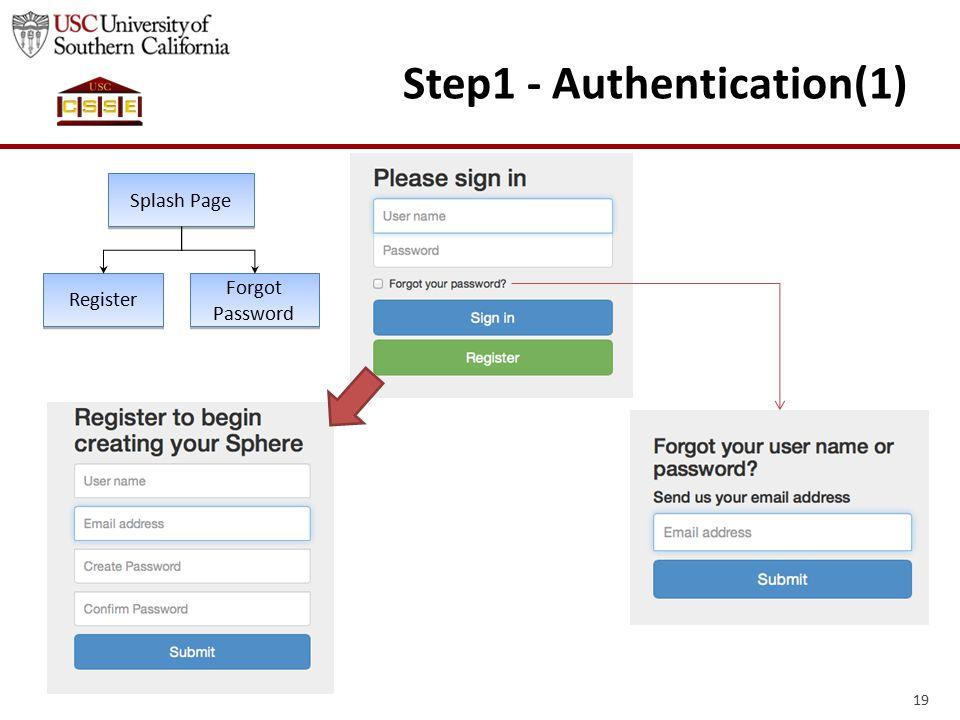 19 Step1 - Authentication(1) Splash Page Register Forgot Password