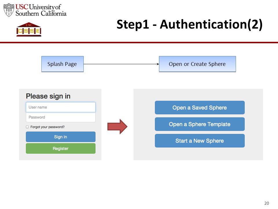 20 Step1 - Authentication(2) Splash Page Open or Create Sphere