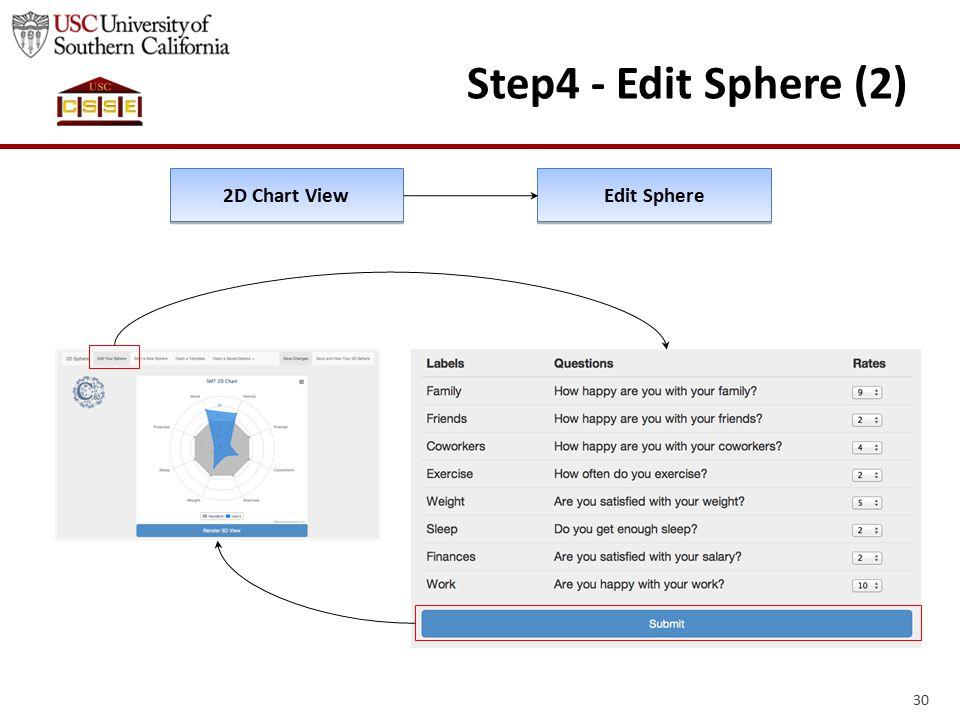 30 Step4 - Edit Sphere (2) 2D Chart View Edit Sphere