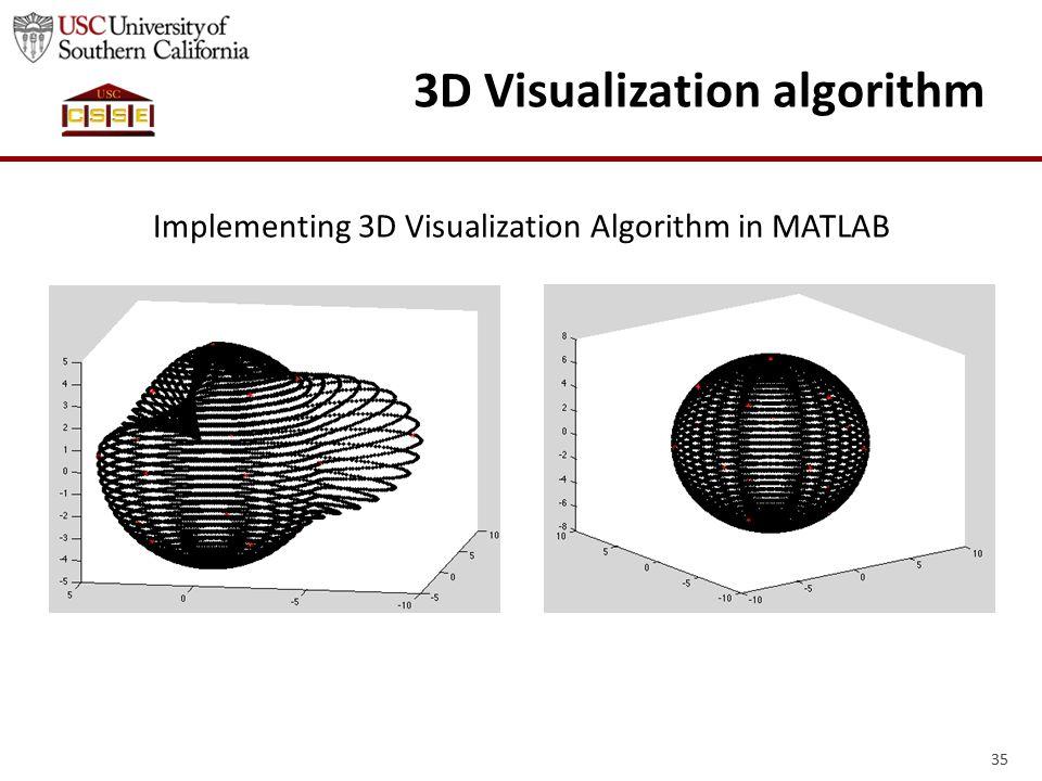 35 3D Visualization algorithm Implementing 3D Visualization Algorithm in MATLAB
